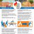 Инструкция о действиях медицинского персонала в случае возникновения пожара на объектах здравоохранения